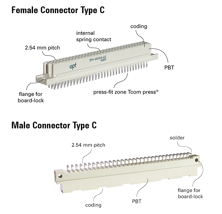 Overview Features DIN Male Female.jpg