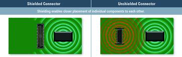 ept comparison shielded unshielded